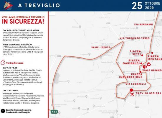 Mille Miglia a Treviglio: il percorso
